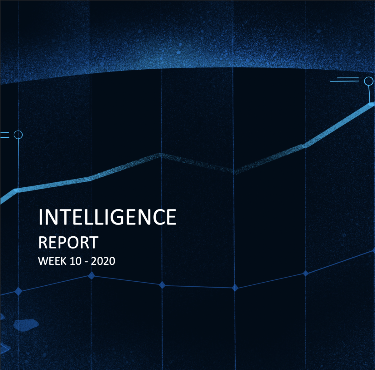 Intelligence Report: Bitcoin seeks support