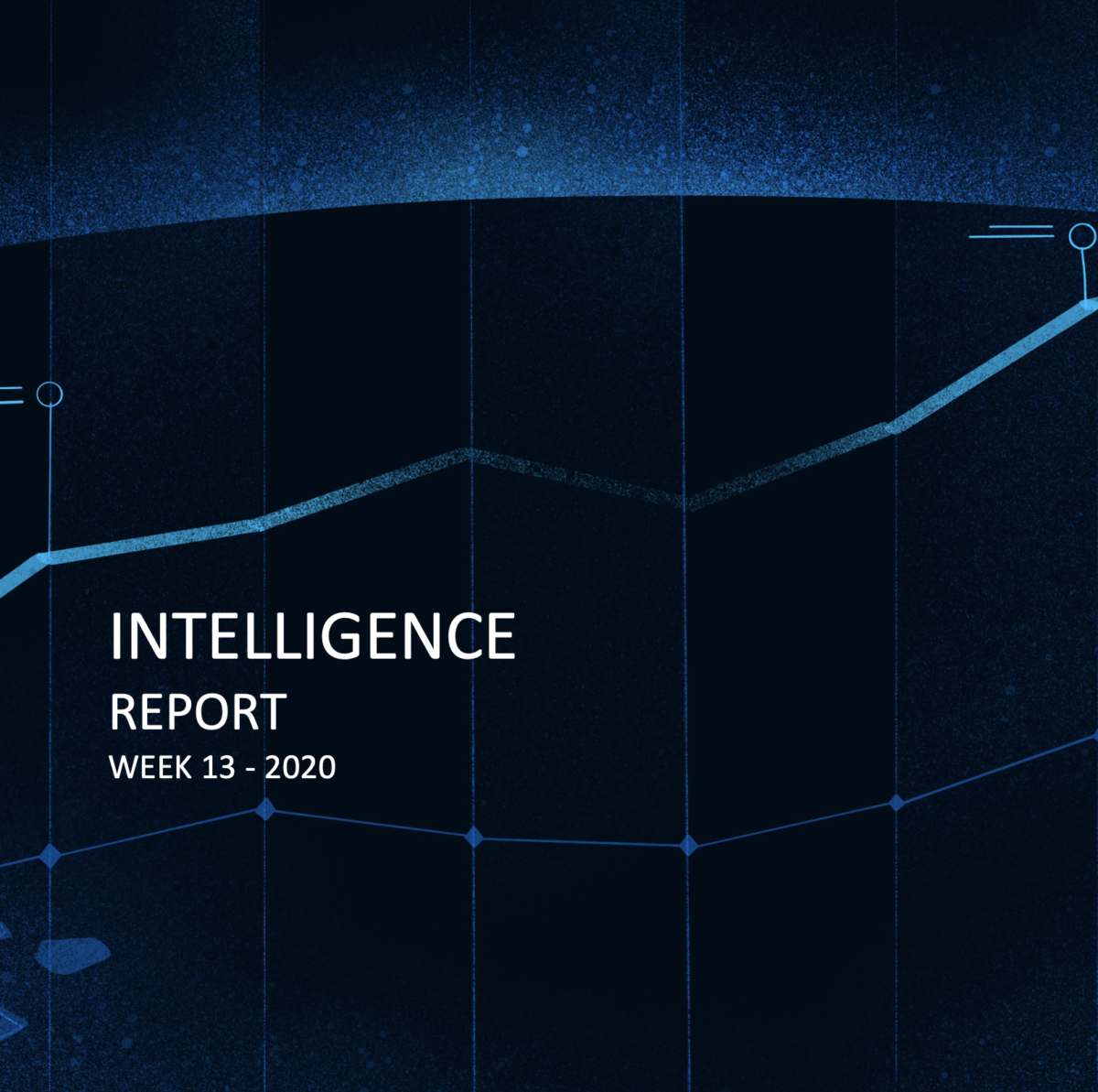 Intelligence Report: Bitcoin Struggles To Find Support